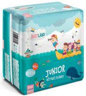 Pleny Babyland Junior 40ks